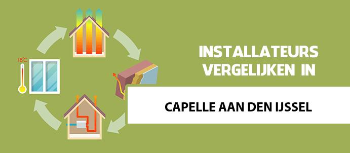 zonneboiler-kopen-capelle-aan-den-ijssel
