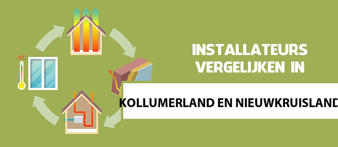 zonneboiler-kopen-kollumerland-en-nieuwkruisland