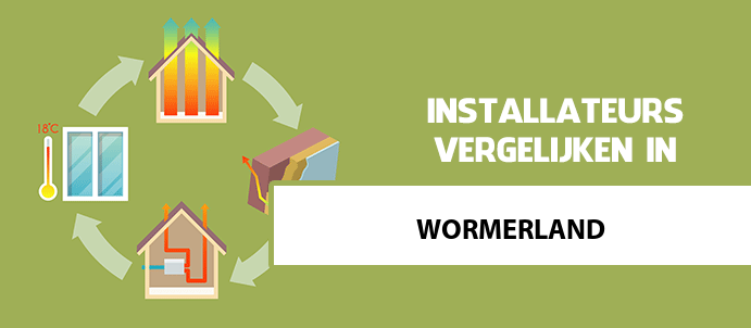 zonneboiler-kopen-wormerland